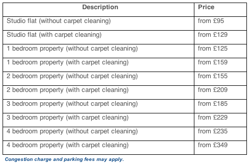 End Of Tenancy Cleaning Prices London Archives Cheap